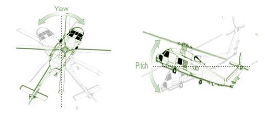 quadcopter rh g9toengineering com 110Cc ATV Wiring Diagram 110 ATV Wiring Diagram